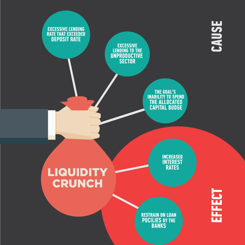 Financial Liquidity: M&S Vmag-Emerging From The Liquidity Crisis A Complete