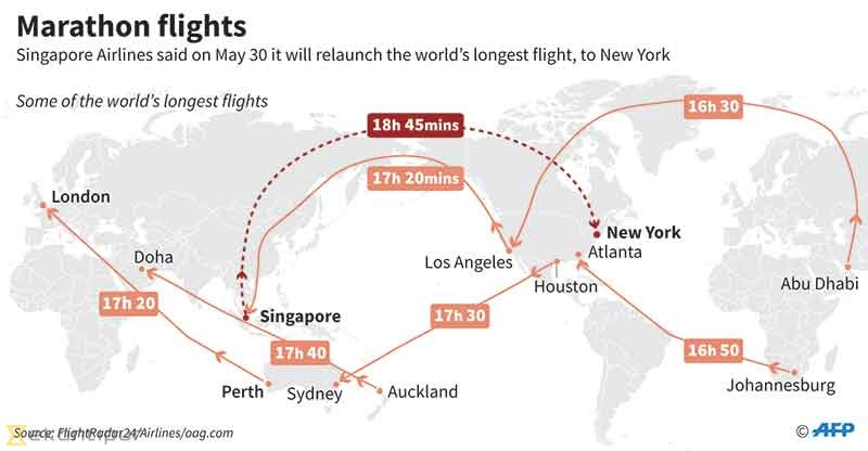 Singapore Airlines to relaunch world\'s longest flight in Oct ...