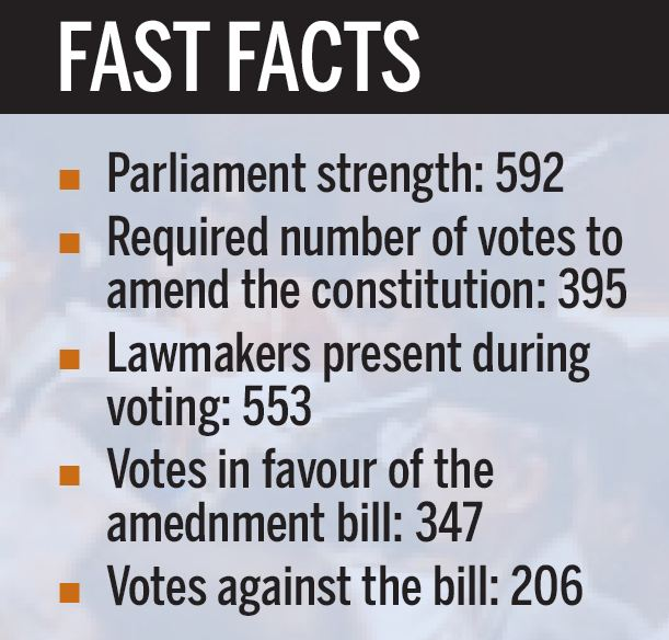 Nepal Parliament fails to endorse Constitution amendment bill