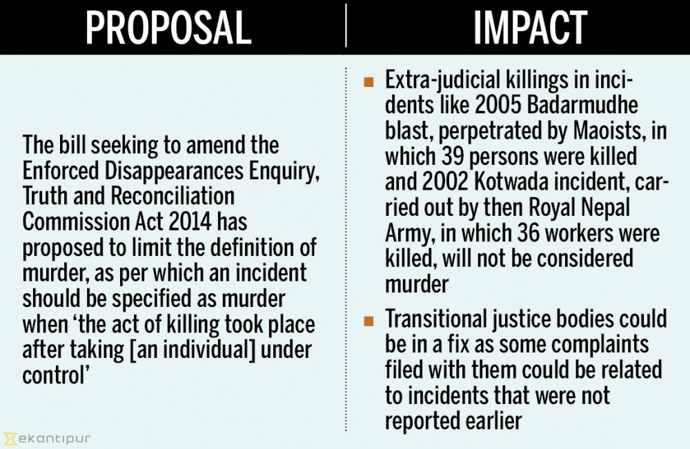 Proposed Bill Sets New Definition Of Murder Main News The