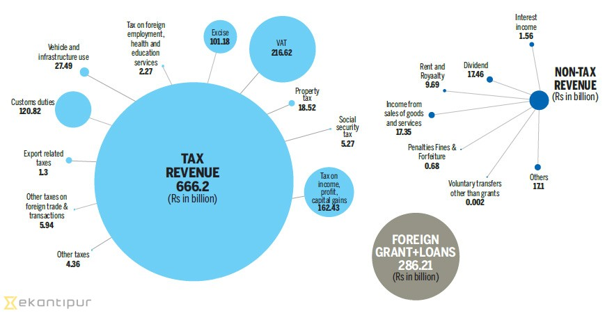 chevron revenue 2017