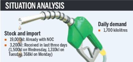 NOC expects fuel supply to ease