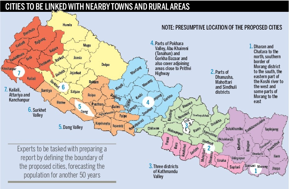 Mega cities planned for all 7 provinces general the kathmandu post mega cities planned for all 7 provinces gumiabroncs Choice Image