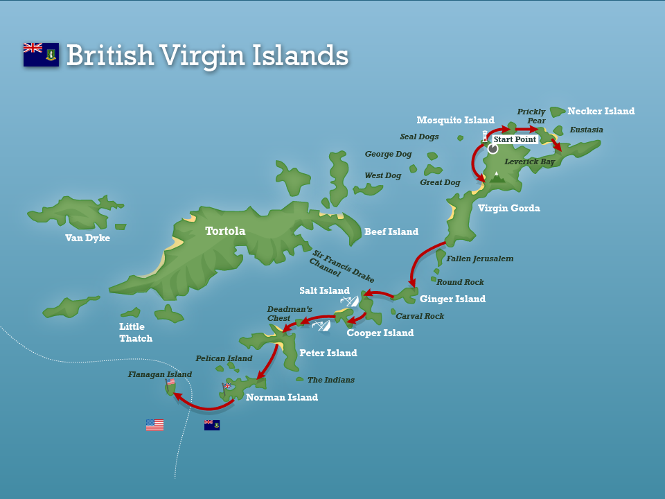 island united kingdom Virgin