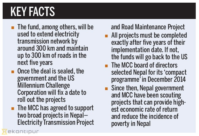 MCC Board of Directors approves $ 500 m compact with Nepal