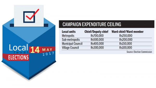 Rs 700k highest amount a candidate can spend