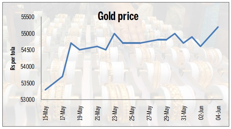 Gold Price Up 600 Per Tola To Rs55 200